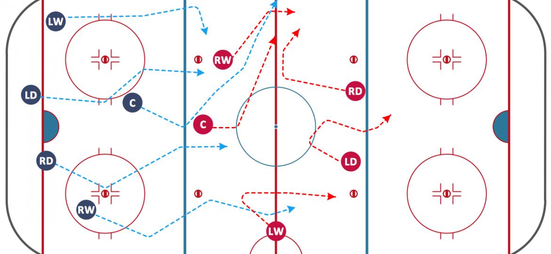 Neutral Zone Trap 18